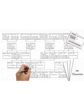 Génesquisse - Etiquettes à remplir manuscritement