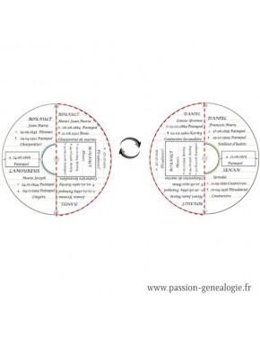 Généventail - système de rotation centrale